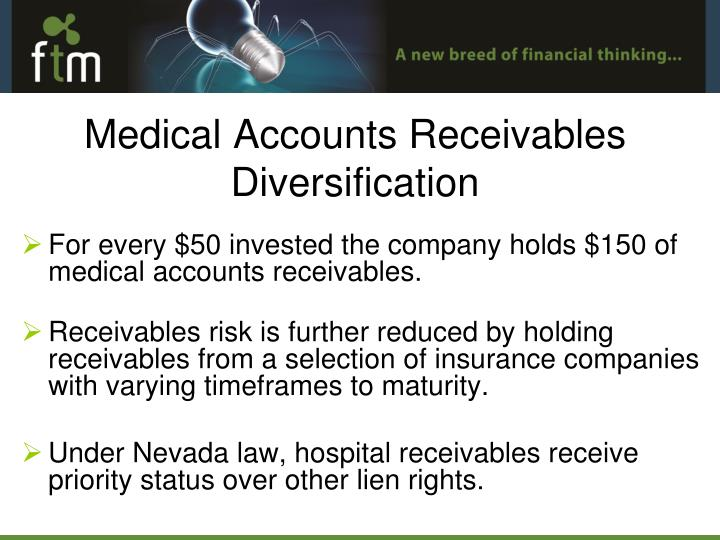 For every $50 invested the company holds $150 of medical accounts receivables.