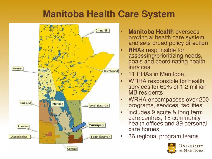 Manitoba Health Care System