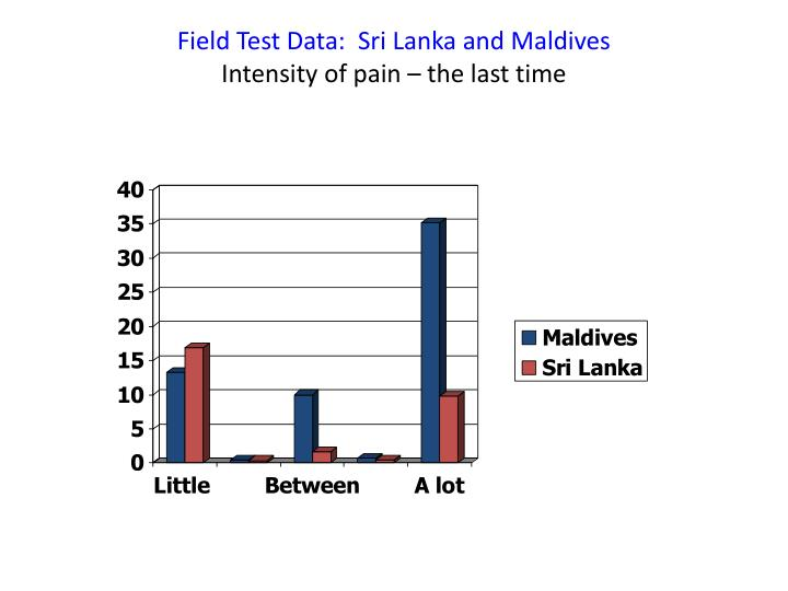 Field Test Data:  Sri Lanka and Maldives