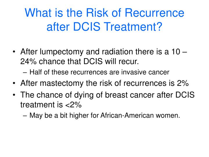 What is the Risk of Recurrence after DCIS Treatment?