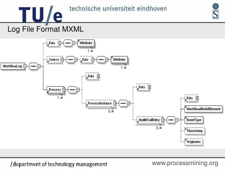 Log File Format MXML