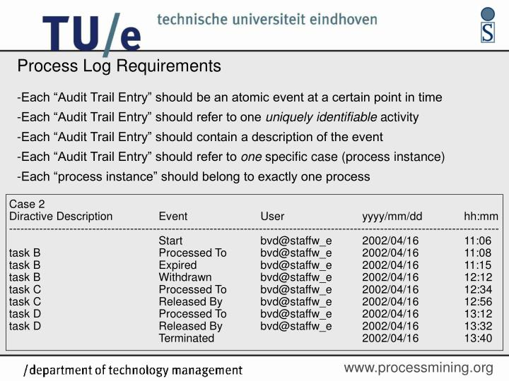"Each ""Audit Trail Entry"" should be an atomic event at a certain point in time"