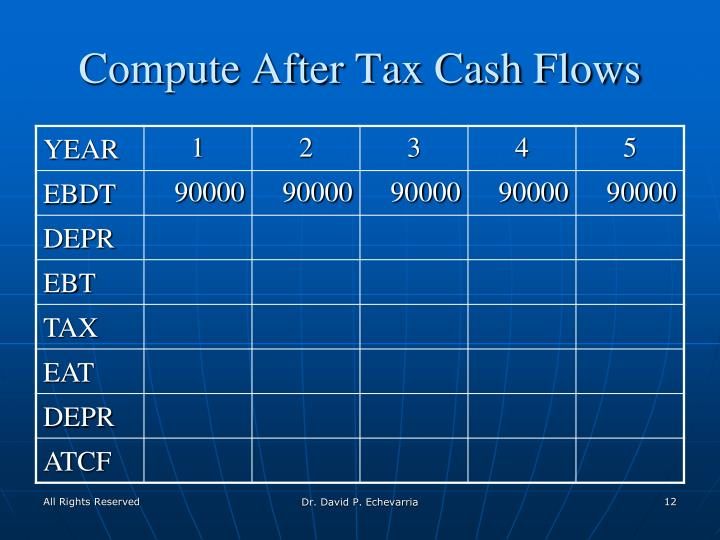 Compute After Tax Cash Flows