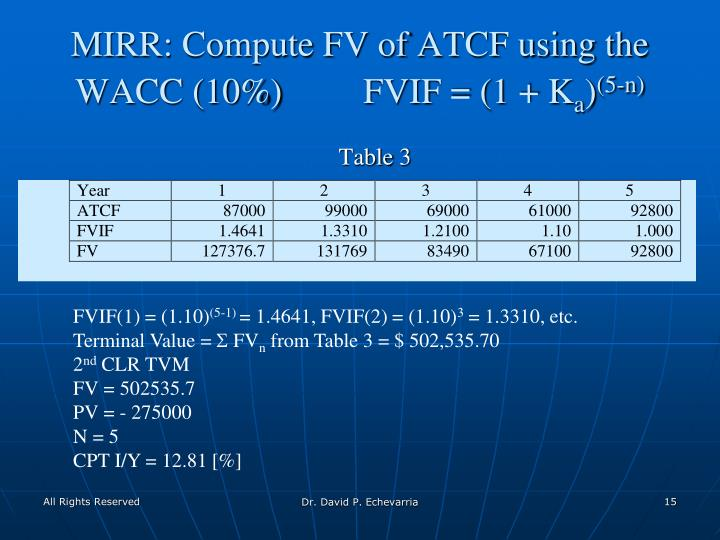 MIRR: Compute FV of ATCF using the WACC (10%)FVIF = (1 + K