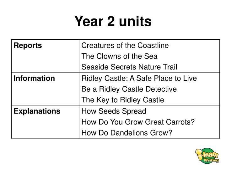 Year 2 units