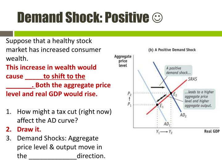 Demand Shock: Positive