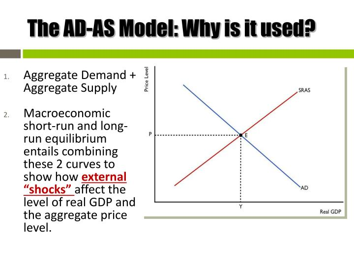 The AD-AS Model: Why is it used?