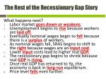 the rest of the r ecessionary gap story1