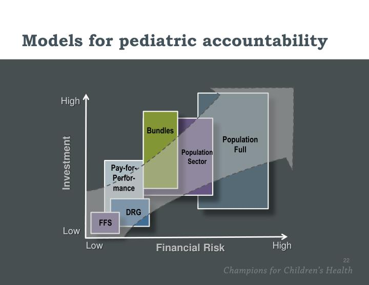 Models for pediatric accountability