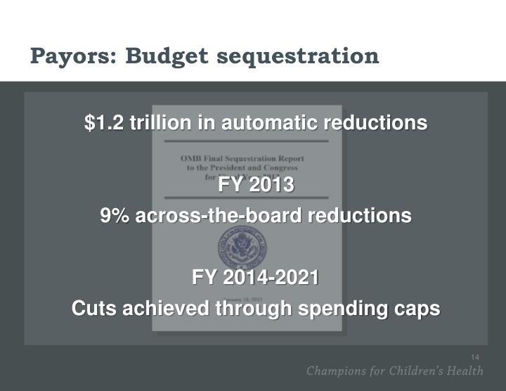 Payors: Budget sequestration
