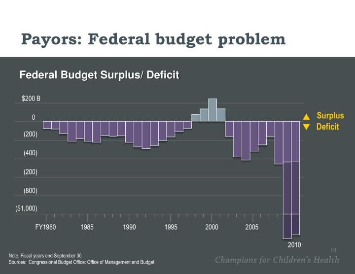 Payors: Federal budget problem