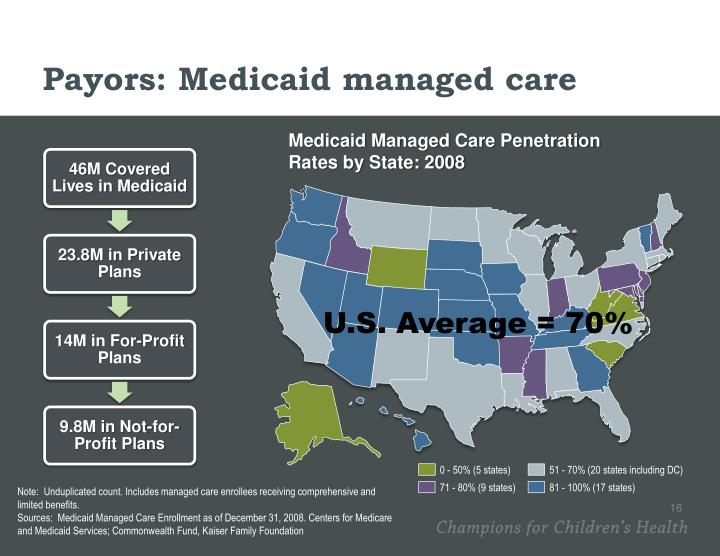 Payors: Medicaid managed care