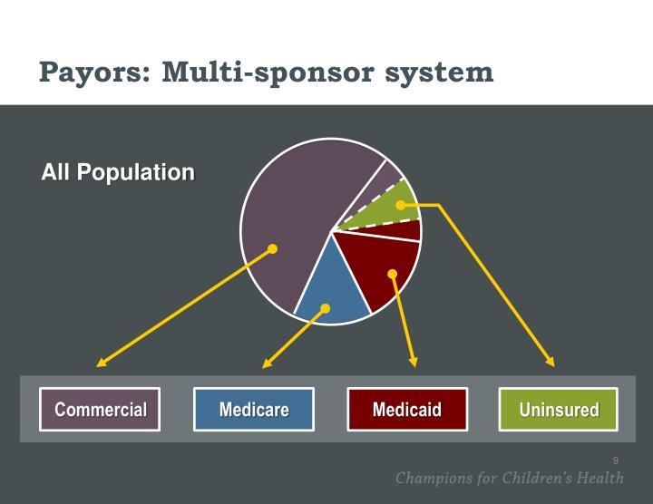 Payors: Multi-sponsor system