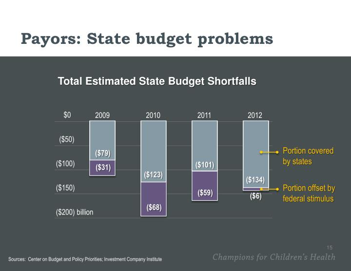 Payors: State budget problems