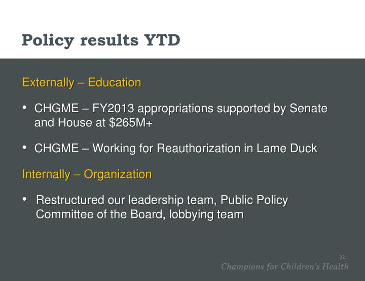 Policy results YTD