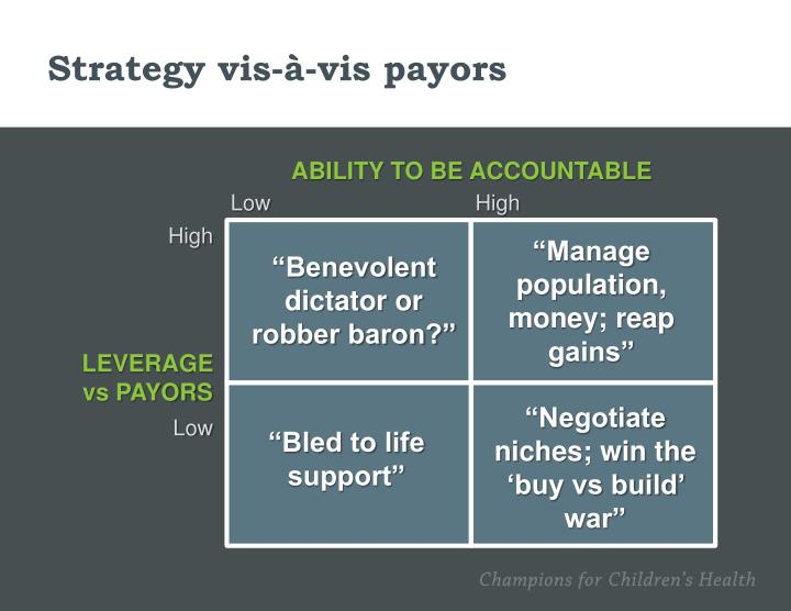 Strategy vis-à-vis payors