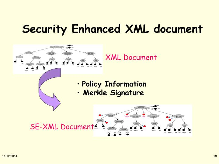 Security Enhanced XML document
