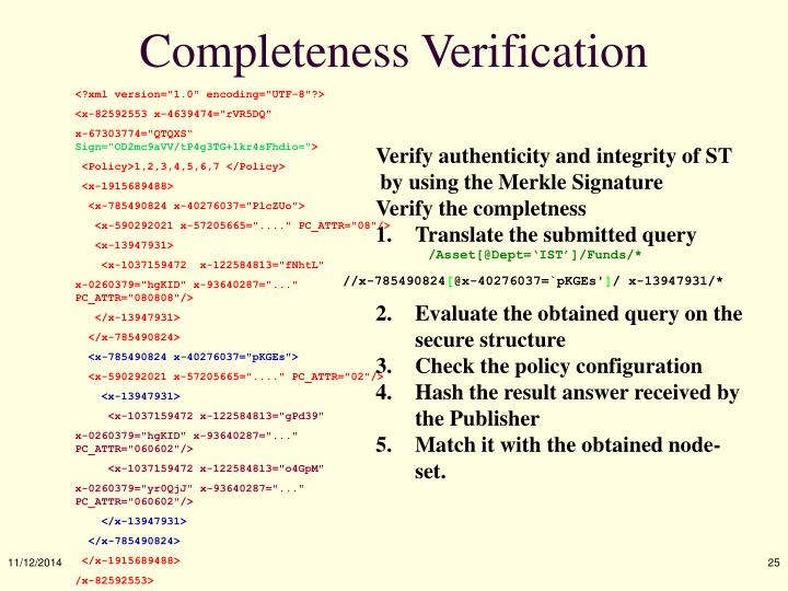 Completeness Verification