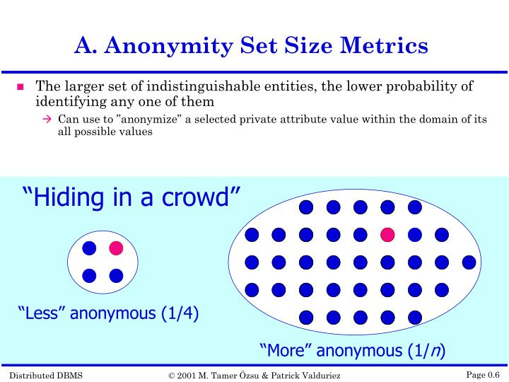 """More"" anonymous (1/"