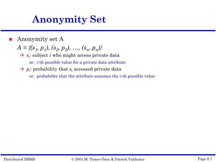 Anonymity Set