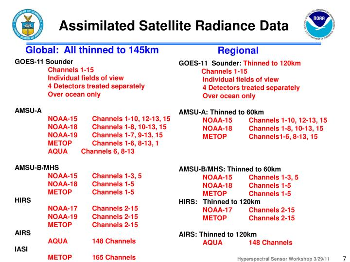 Assimilated Satellite Radiance Data