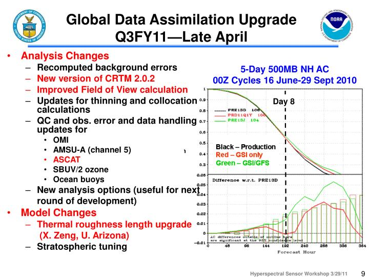 Global Data Assimilation Upgrade