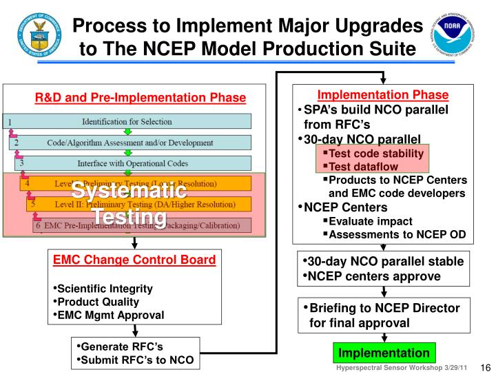 Process to Implement Major Upgrades