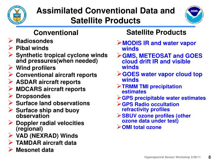 Assimilated Conventional Data and Satellite Products