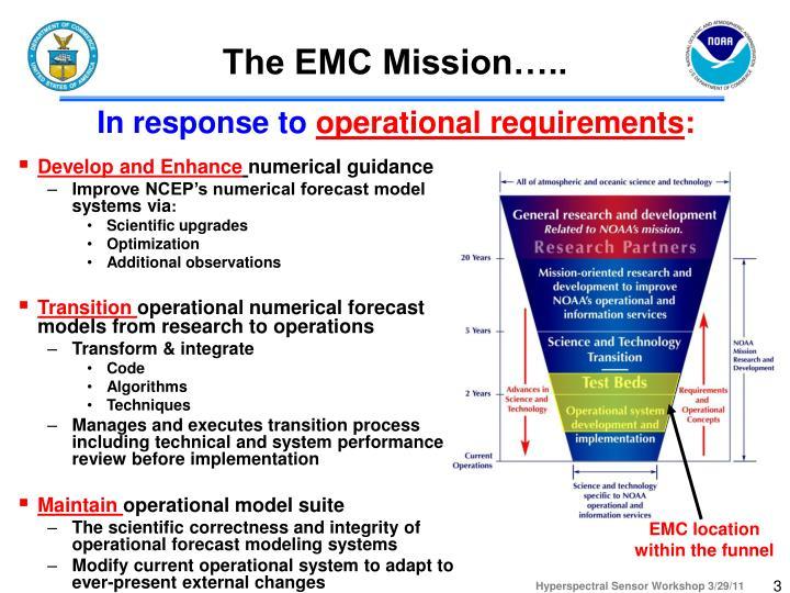 The EMC Mission…..