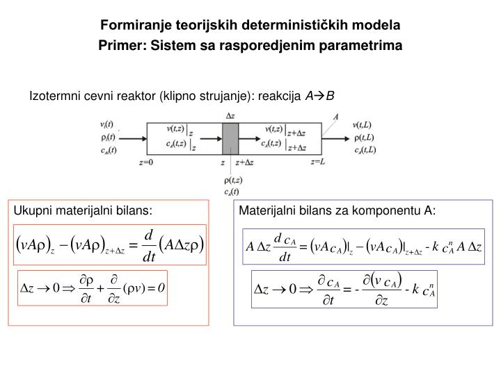 Formiranje teorijskih determinističkih modela