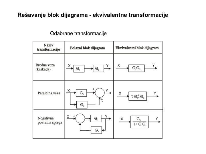Odabrane transformacije