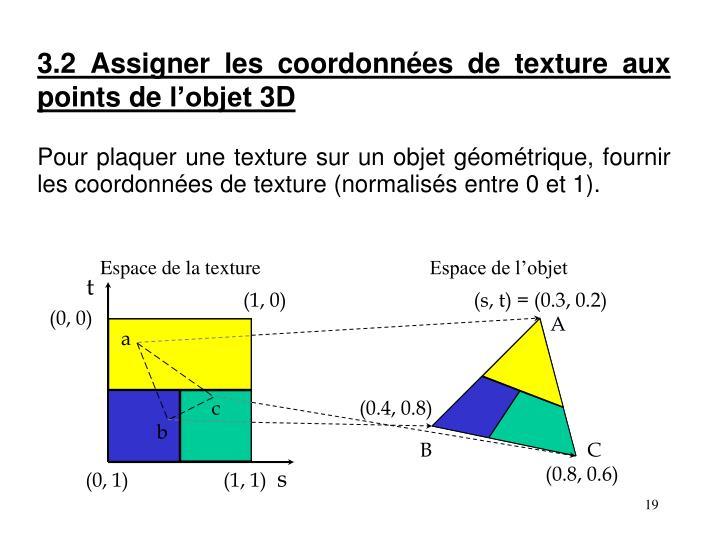 3.2 Assigner les coordonnées de texture aux points de l'objet 3D