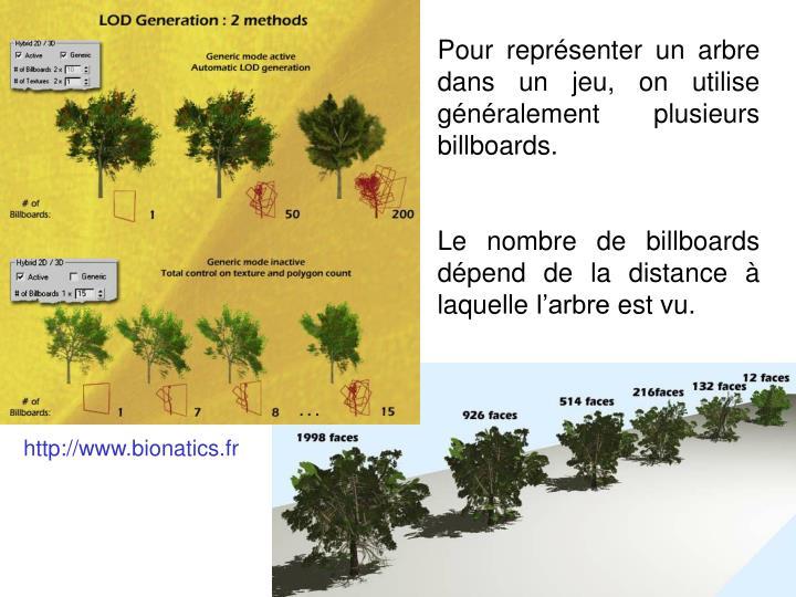 Pour représenter un arbre dans un jeu, on utilise généralement plusieurs billboards.