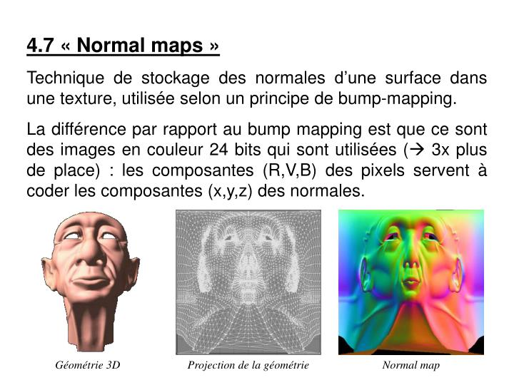 4.7 «Normal maps»