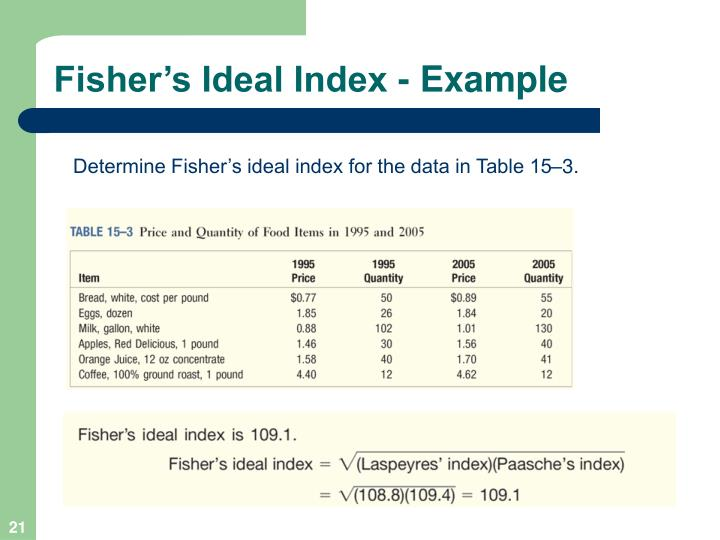 Fisher's Ideal Index - Example