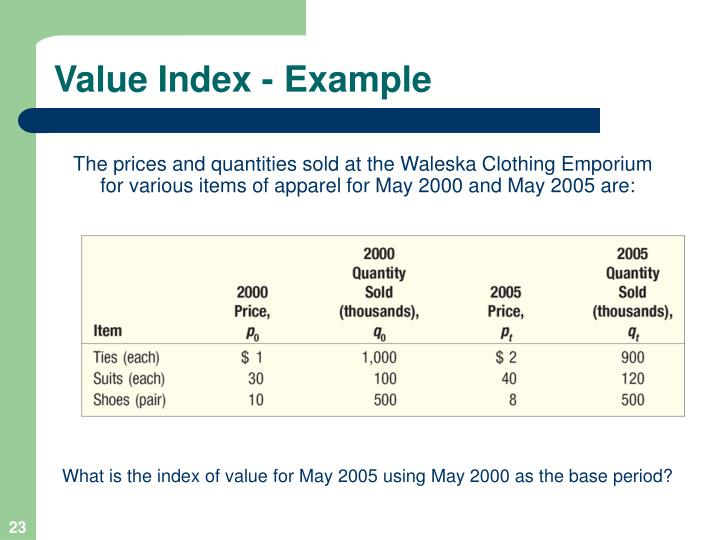 Value Index - Example