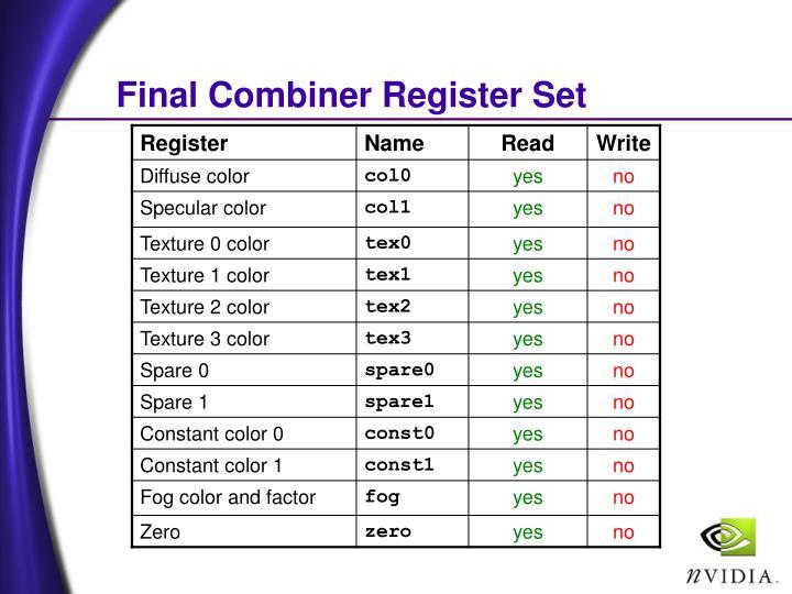 Final Combiner Register Set