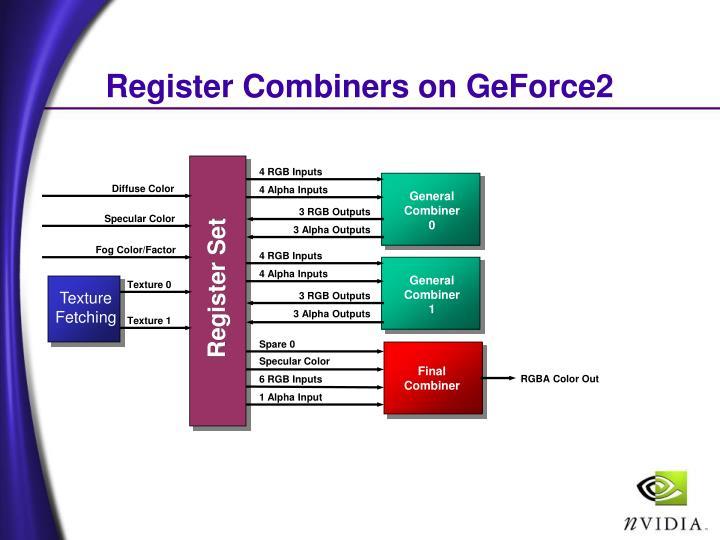 Register Combiners on GeForce2