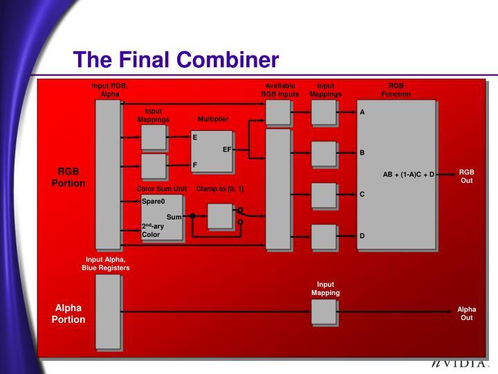 The Final Combiner