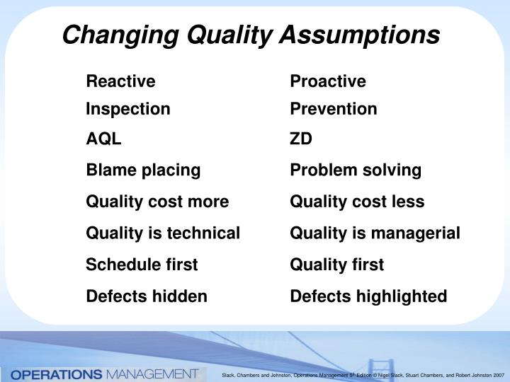 Changing Quality Assumptions