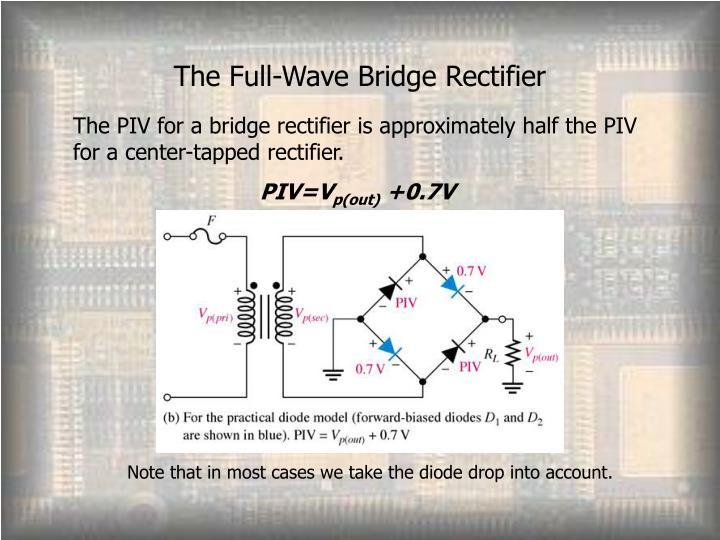 The Full-Wave Bridge Rectifier