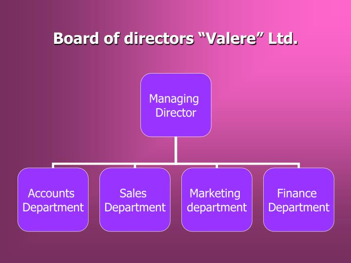 "Board of directors ""Valere"" Ltd."