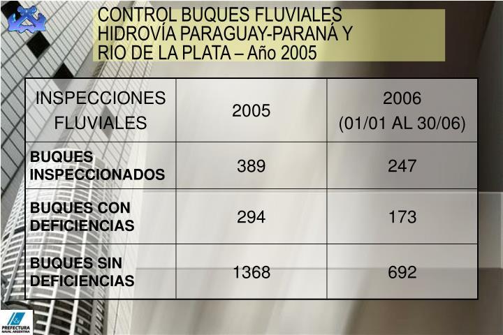 CONTROL BUQUES FLUVIALES
