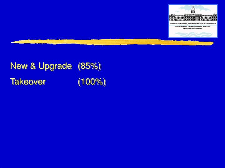 New & Upgrade(85%)