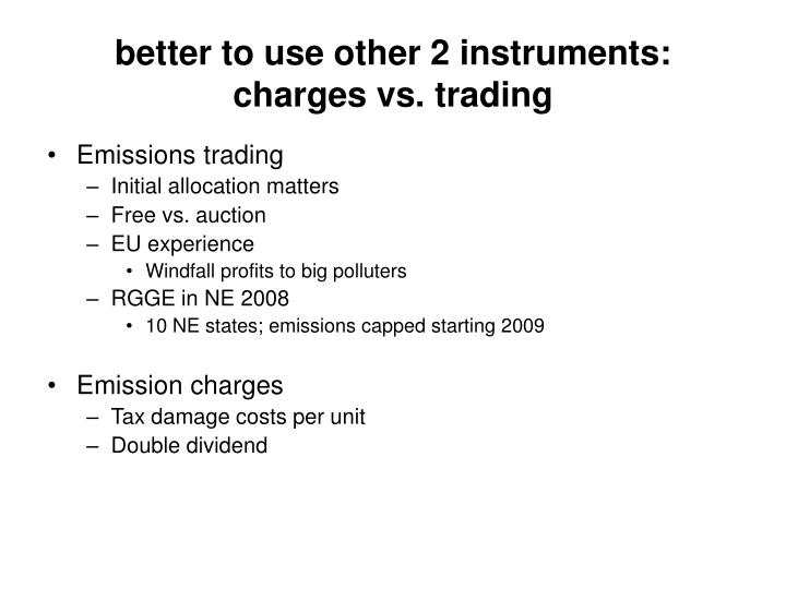better to use other 2 instruments: