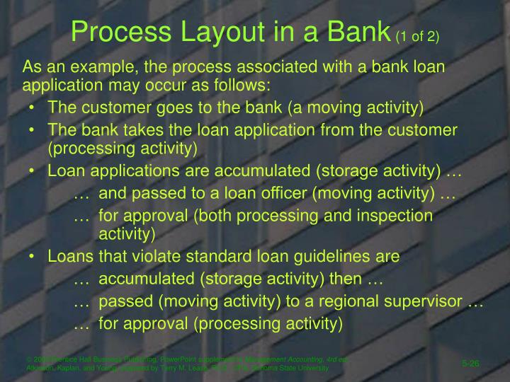 Process Layout in a Bank