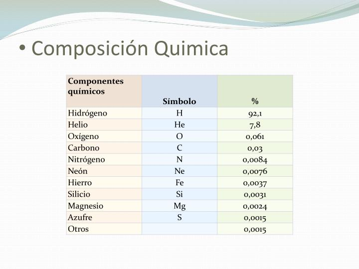 Composici n quimica