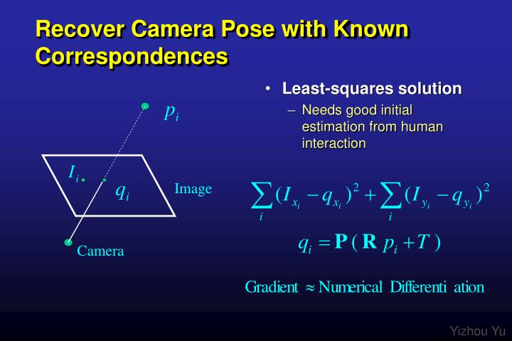 Recover Camera Pose with Known Correspondences