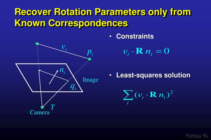 Recover Rotation Parameters only from Known Correspondences