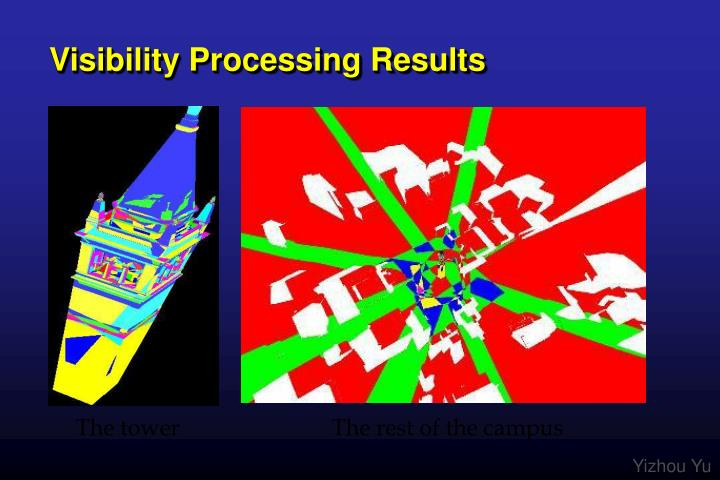 Visibility Processing Results